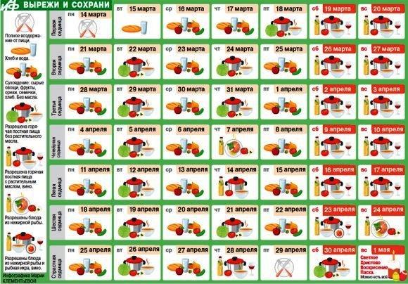 Православный календарь на великий пост